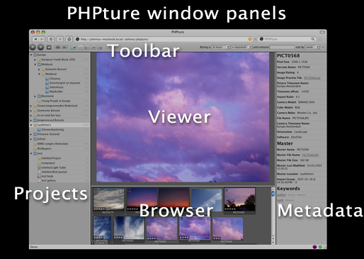 window panels in PHPture